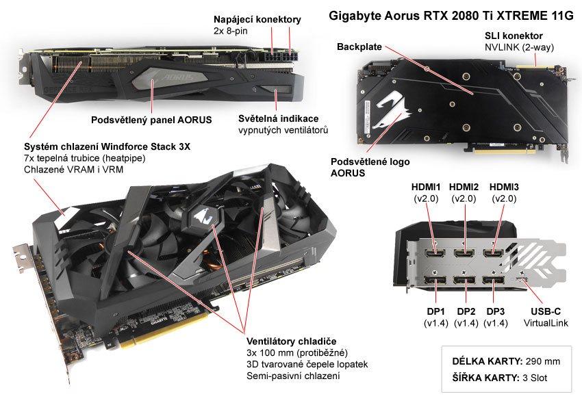 Gigabyte Aorus RTX 2080 Ti Xtreme 11G; popis