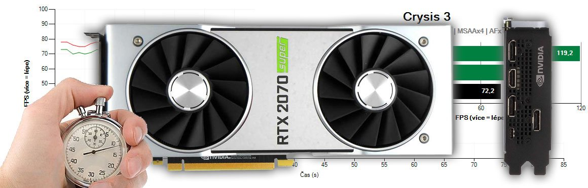 NVIDIA RTX 2070 SUPER Founders Edition recenze a testy
