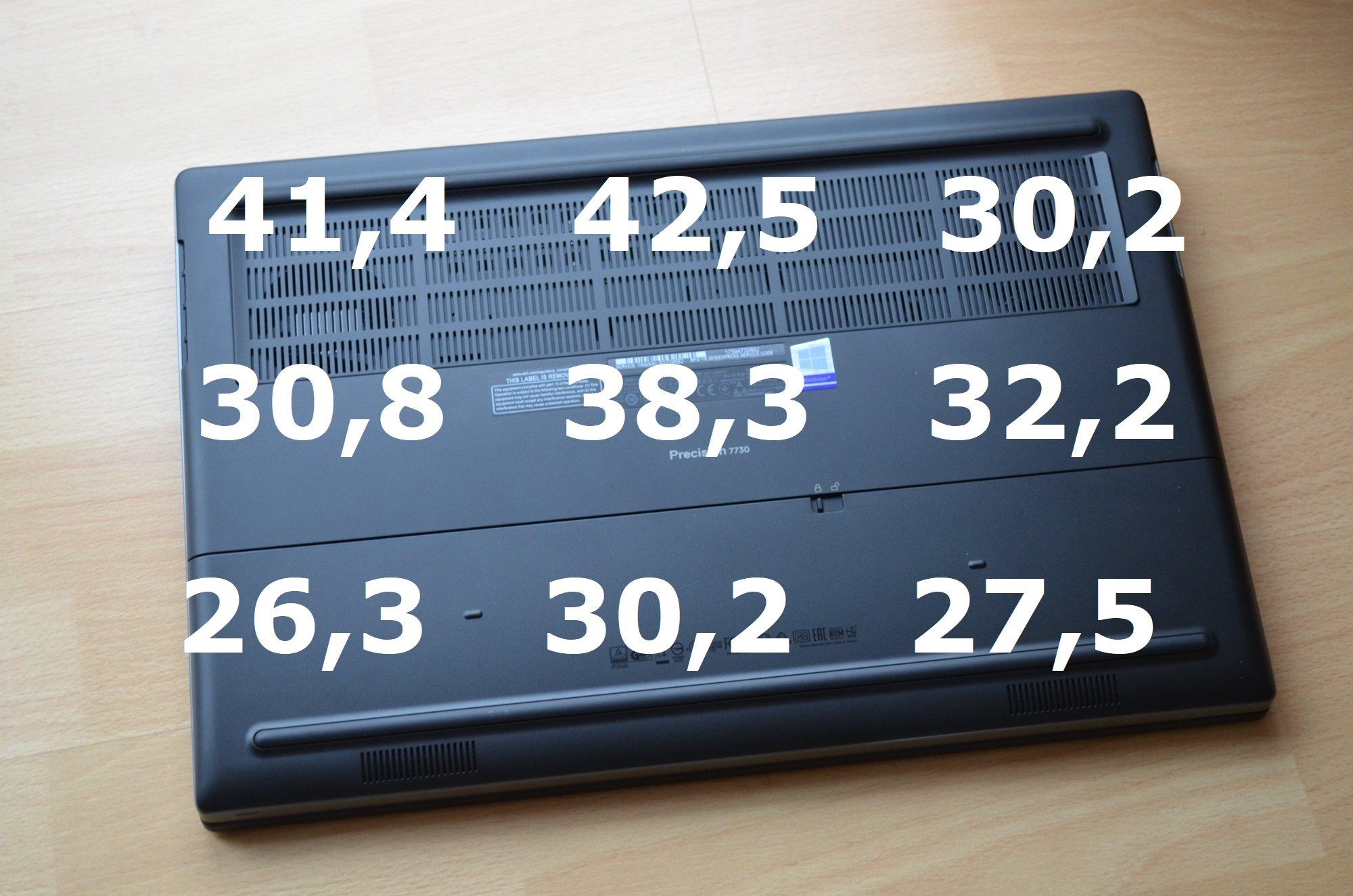 Teploty na spodní straně notebooku v zátěži, Dell Precision 7730 R11CM.