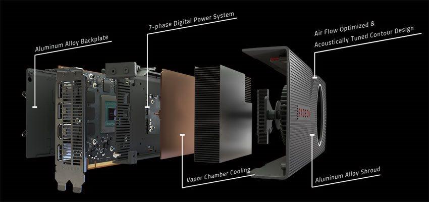 Sapphire RX 5700 XT 8G; systém chlazení