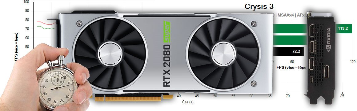 NVIDIA RTX 2080 SUPER Founders Edition recenze a testy
