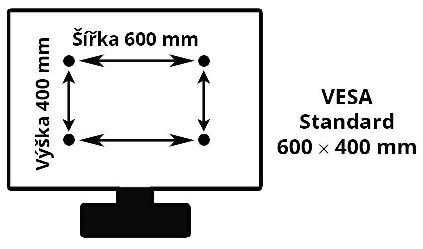 VESA Diagram