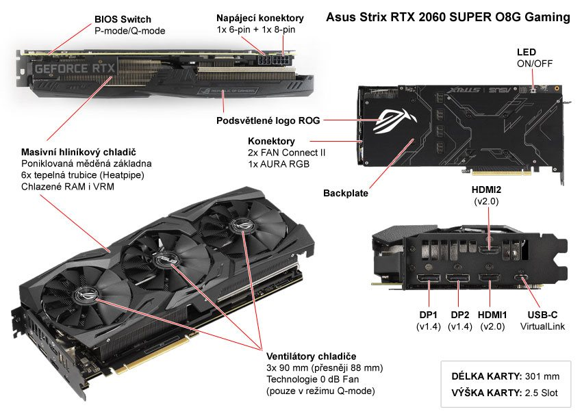 Asus Strix RTX 2060 Super O8G Gaming; popis