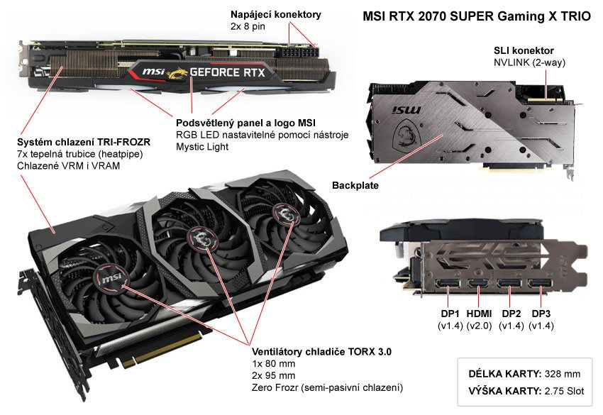 MSI RTX 2070 Super Gaming X TRIO; popis
