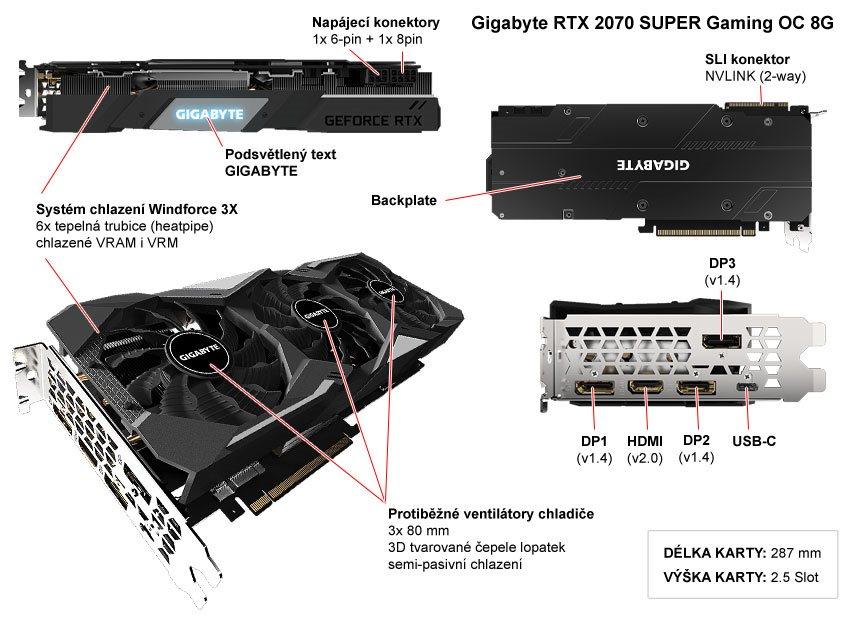 Popis grafické karty Gigabyte RTX 2070 SUPER Gaming OC