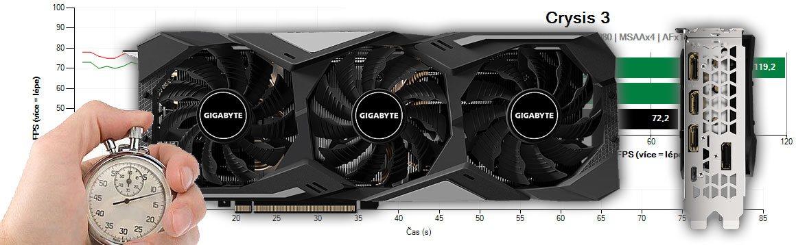 Gigabyte RTX 2070 SUPER Gaming OC recenze a testy