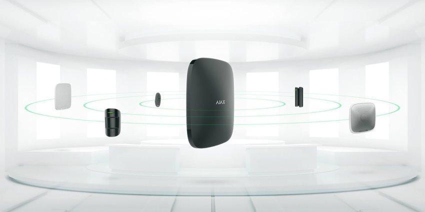 Bezpečnostní systém Ajax