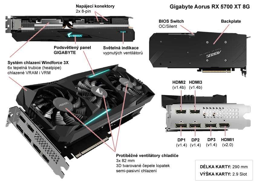 Gigabyte AORUS RX 5700 XT 8G; popis