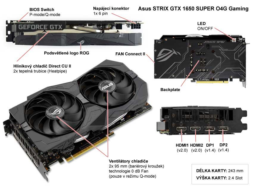 Asus STRIX GTX 1650 SUPER O4G Gaming; popis
