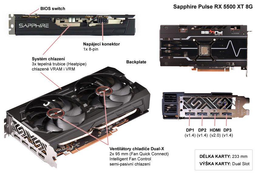 Popis grafické karty Sapphire PULSE RX 5500 XT 8G