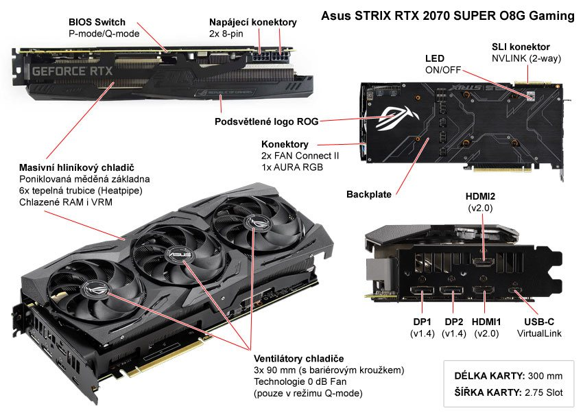 Asus STRIX RTX 2070 SUPER O8G Gaming; popis