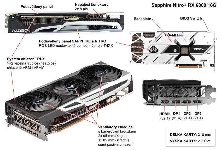Popis grafické karty Sapphire NITRO+ RX 6800 16G