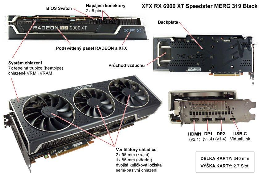 XFX RX 6900 XT Speedster MERC 319 Black; popis