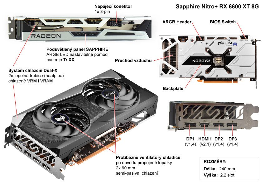 Sapphire NITRO+ RX 6600 XT 8G; popis