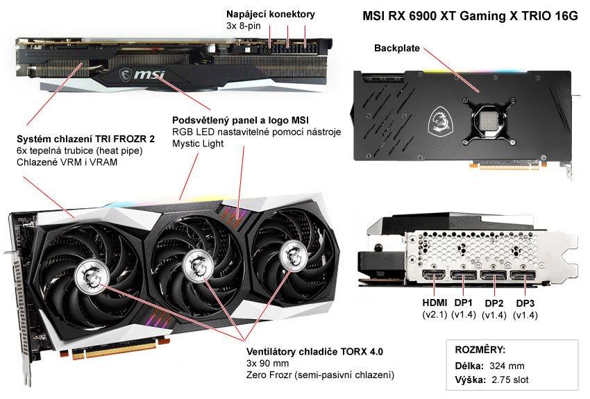 Popis grafické karty MSI RX 6900 XT Gaming X TRIO 16G