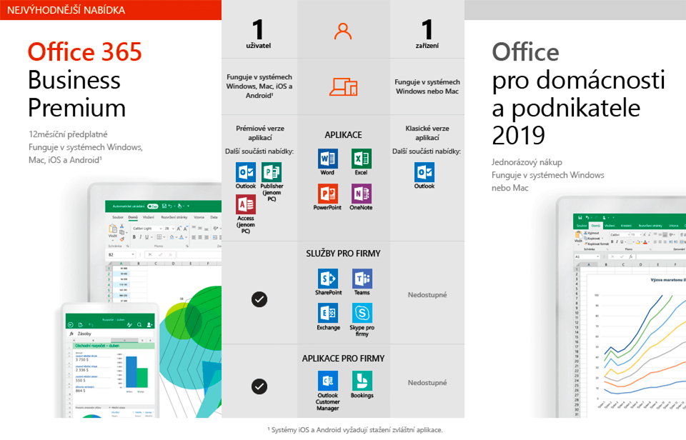 microsoft office 216 home and business