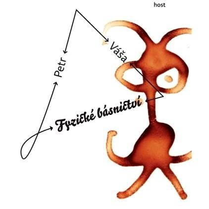 Fyzické básnictví - Petr Váša