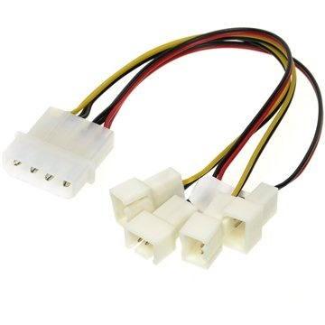 AKASA 4-pin PSU molex - Redukce