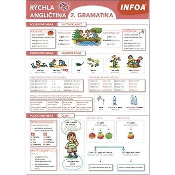 Rychlá angličtina 2. gramatika (978-80-7547-377-6)